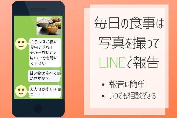 BEYOND池袋店はLINE(ライン)アプリで食事報告